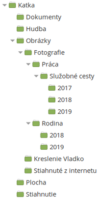 M1 adresarovy-strom priklad.png