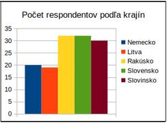 M2 objekty graf priklad1b.png