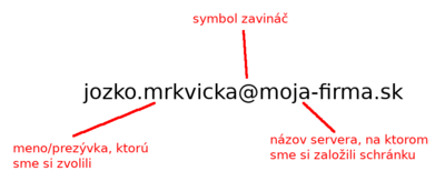M5 e-mail popis.png